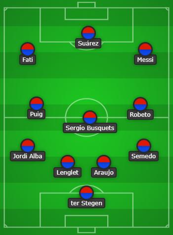 Barcelona Predicted Line up vs Alaves