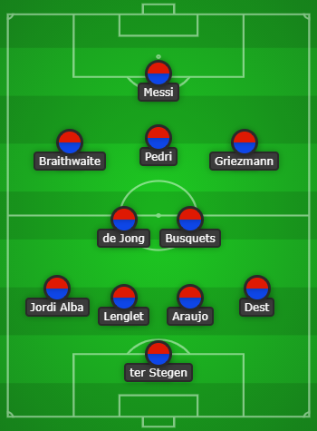 Barcelona predicted line up vs Real Valladolid