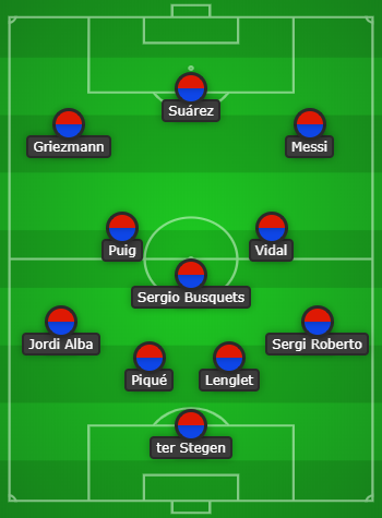 Barcelona predicted line up vs Villarreal: Starting 11!