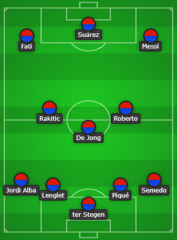 Barcelona predicted line up vs Napoli: Starting 11 for Barcelona!