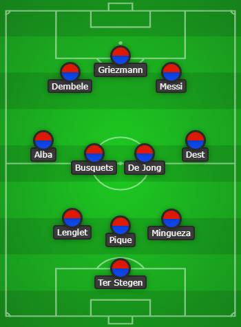 Barcelona Predicted line up vs Villarreal & Match preview