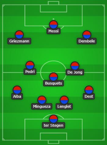 Barcelona predicted line up vs Real Madrid