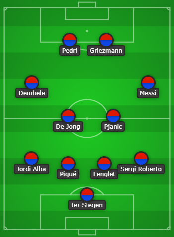 Barcelona predicted line up vs Atletico Madrid: Starting 11 for Barcelona!