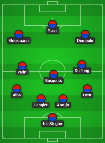 Barcelona predicted line up vs Real Betis