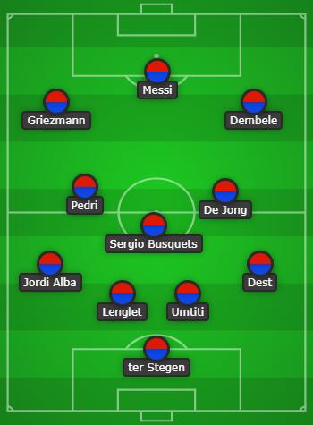 Barcelona Predicted Line up vs Huesca