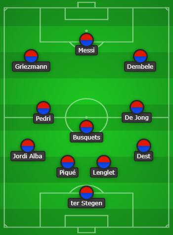 Barcelona predicted line up vs Cadiz