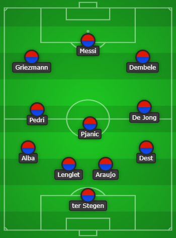 Barcelona predicted line up vs Athletic Club: Starting 11 for Barcelona!