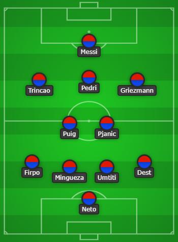 Barcelona predicted line up vs Cornella