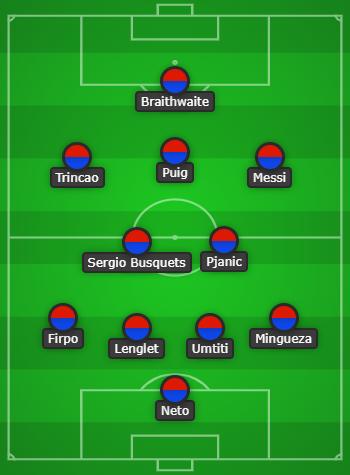 Barcelona predicted line up vs Rayo Vallecano: Starting 11 for Barcelona!