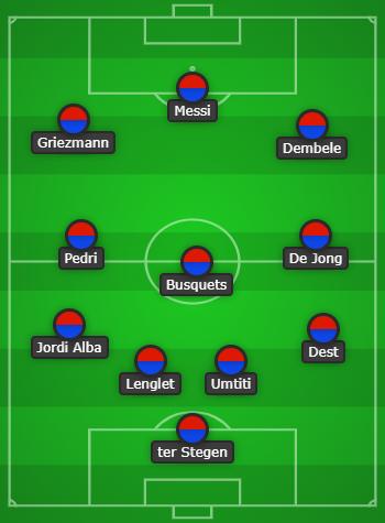 Barcelona predicted line up vs PSG