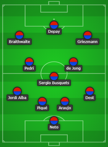 Barcelona predicted line up vs Getafe